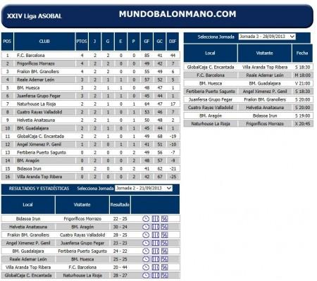 RESULTADOS-2-JORNADA-ASOBAL