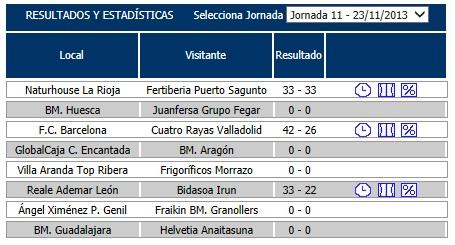 resultados 11 jornada ASOBAL