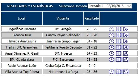 resultados jornada 4-liga asobal
